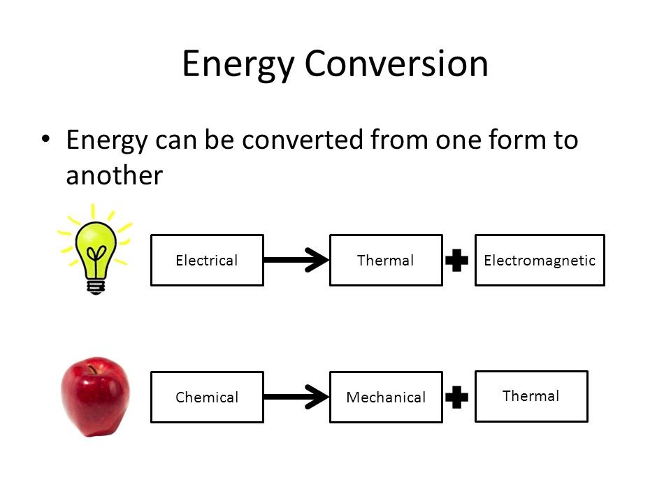 Energy Conversion and Conservation Chapter Energy Conversion ...