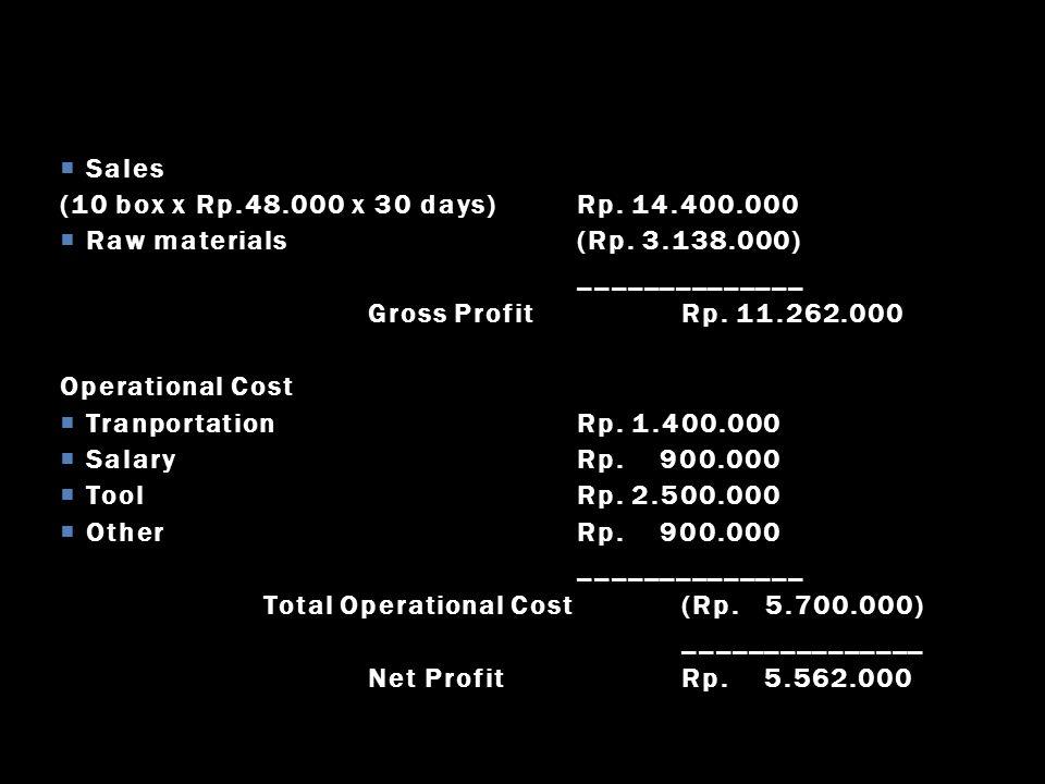  Sales (10 box x Rp.48.000 x 30 days)Rp. 14.400.000  Raw materials(Rp.