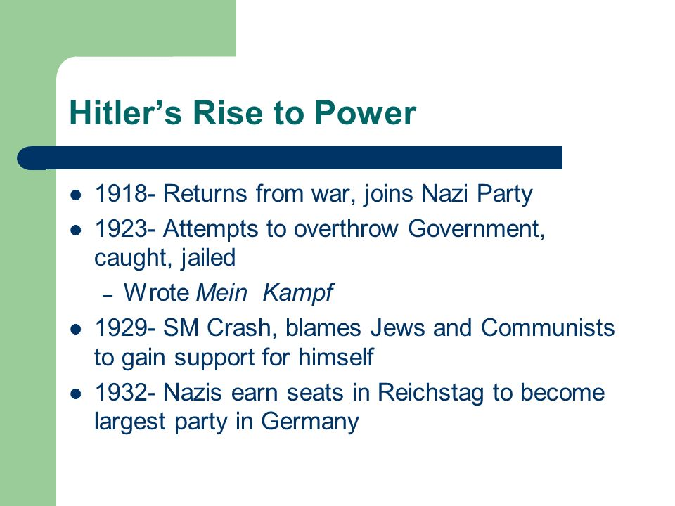 Origins of WWII and Hitler's Aggression. Illustrated Timeline Read ...