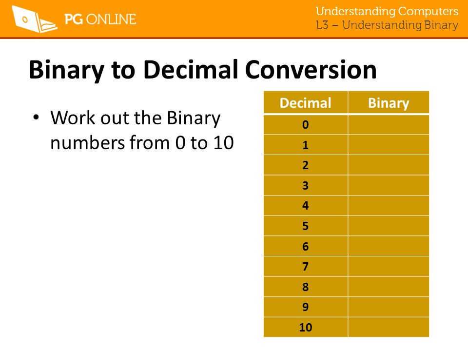 Understanding Computers L3 – Understanding Binary Binary to Decimal Conversion Work out the Binary numbers from 0 to 10 DecimalBinary 0 1 2 3 4 5 6 7 8 9 10