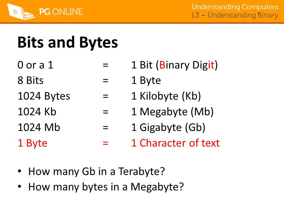 Understanding Computers L3 – Understanding Binary Bits and Bytes 0 or a 1=1 Bit (Binary Digit) 8 Bits=1 Byte 1024 Bytes=1 Kilobyte (Kb) 1024 Kb=1 Megabyte (Mb) 1024 Mb =1 Gigabyte (Gb) 1 Byte=1 Character of text How many Gb in a Terabyte.
