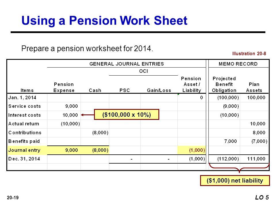 201 An arrangement whereby an employer provides benefits – Pension Worksheet