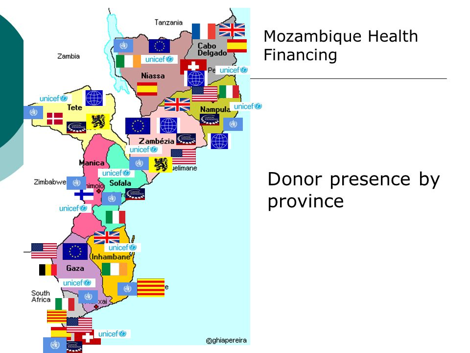 Donor presence by province Mozambique Health Financing