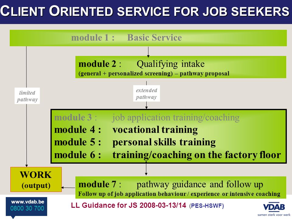 Ll Guidance For Js  PesHswf Lifelong Guidance For Job Seekers