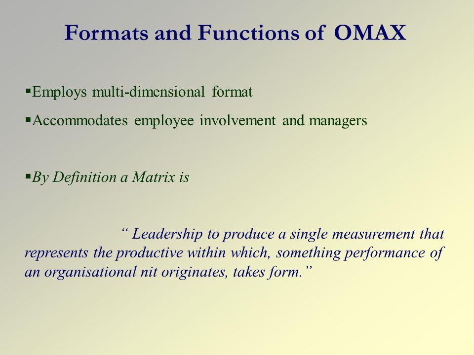 3 formats - Omax 3