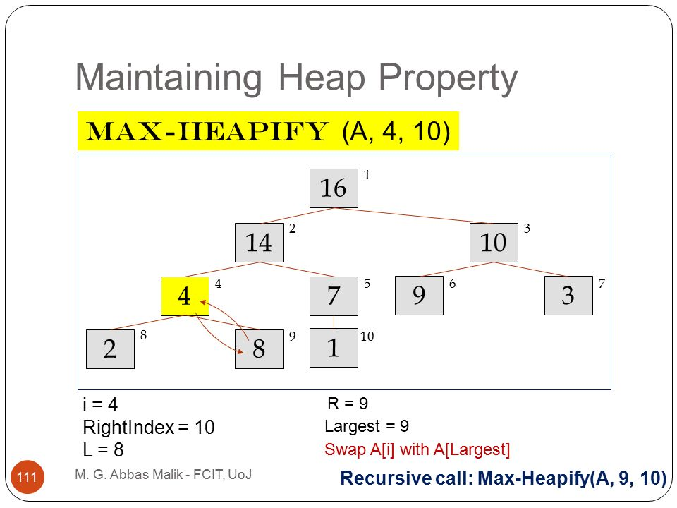 Maintaining Heap Property M. G.