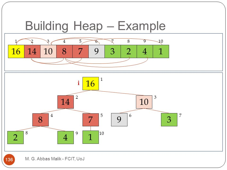 Building Heap – Example M. G.