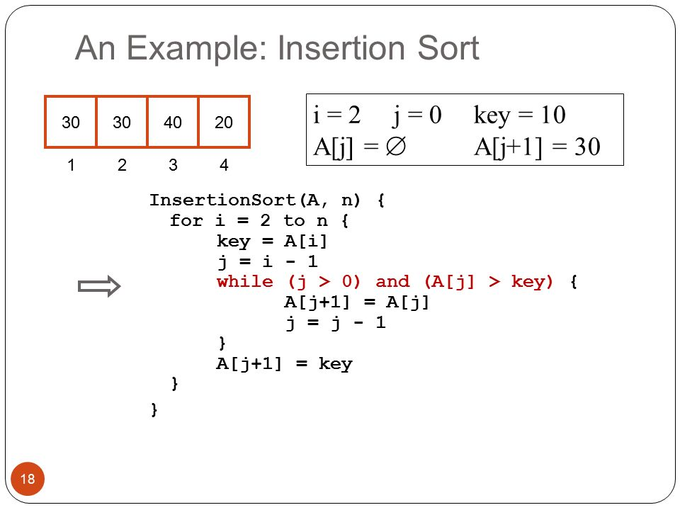 An Example: Insertion Sort InsertionSort(A, n) { for i = 2 to n { key = A[i] j = i - 1 while (j > 0) and (A[j] > key) { A[j+1] = A[j] j = j - 1 } A[j+1] = key } } i = 2j = 0key = 10 A[j] =  A[j+1] = 30 18