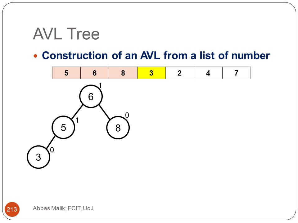 AVL Tree Abbas Malik; FCIT, UoJ 213 Construction of an AVL from a list of number