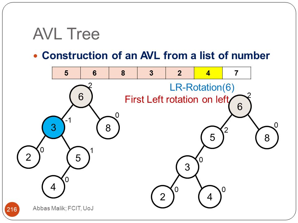AVL Tree Abbas Malik; FCIT, UoJ 216 Construction of an AVL from a list of number LR-Rotation(6) First Left rotation on left