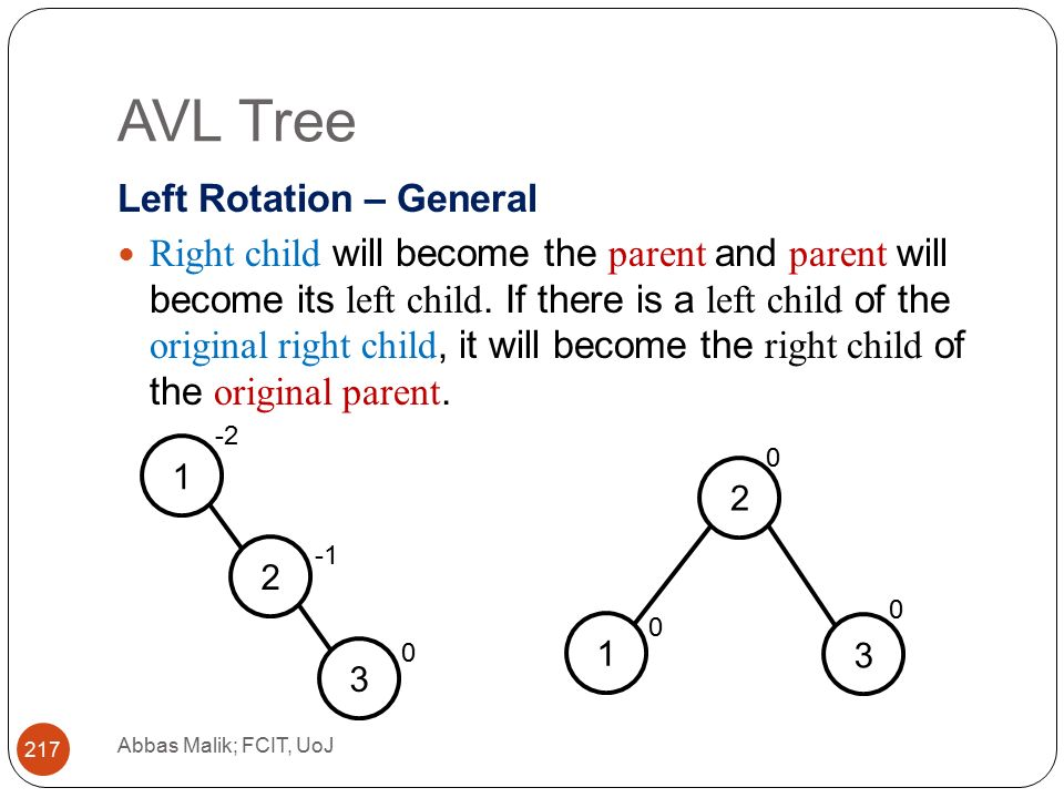 AVL Tree Abbas Malik; FCIT, UoJ 217 Left Rotation – General Right child will become the parent and parent will become its left child.