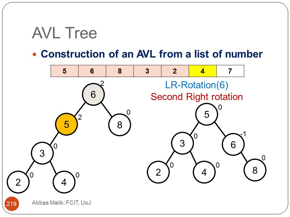 AVL Tree Abbas Malik; FCIT, UoJ 219 Construction of an AVL from a list of number LR-Rotation(6) Second Right rotation
