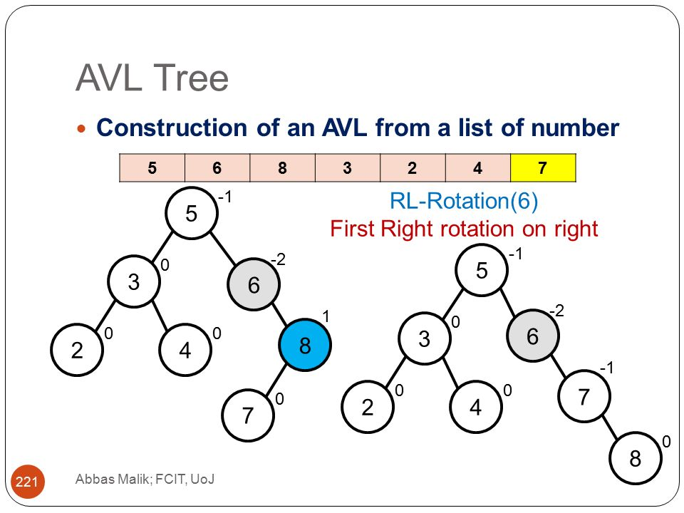 AVL Tree Abbas Malik; FCIT, UoJ 221 Construction of an AVL from a list of number RL-Rotation(6) First Right rotation on right