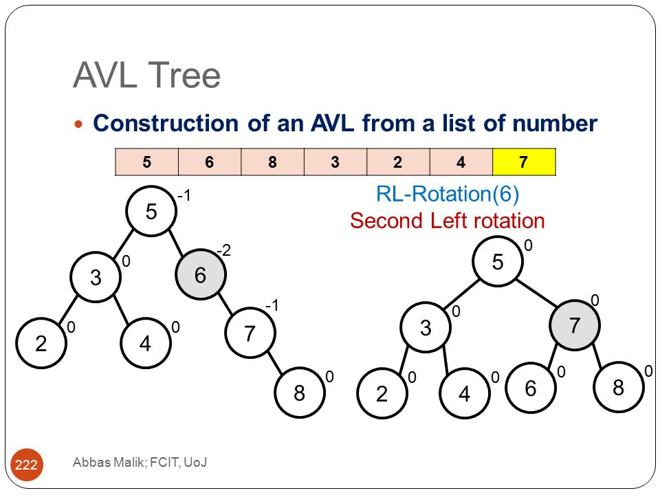 AVL Tree Abbas Malik; FCIT, UoJ 222 Construction of an AVL from a list of number RL-Rotation(6) Second Left rotation