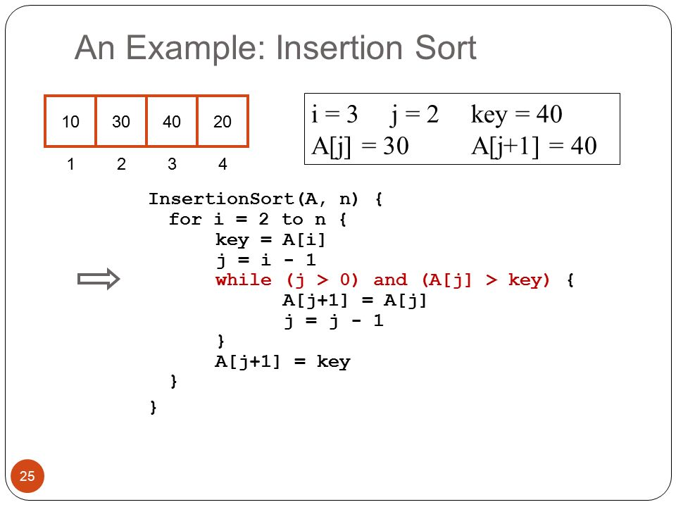 An Example: Insertion Sort InsertionSort(A, n) { for i = 2 to n { key = A[i] j = i - 1 while (j > 0) and (A[j] > key) { A[j+1] = A[j] j = j - 1 } A[j+1] = key } } i = 3j = 2key = 40 A[j] = 30 A[j+1] = 40 25