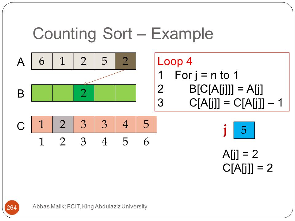 Counting Sort – Example Abbas Malik; FCIT, King Abdulaziz University A C 2 B Loop 4 1For j = n to 1 2B[C[A[j]]] = A[j] 3C[A[j]] = C[A[j]] – j A[j] = 2 C[A[j]] = 2