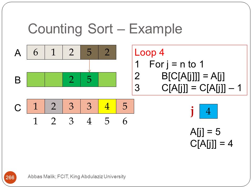 Counting Sort – Example Abbas Malik; FCIT, King Abdulaziz University A C 25 B Loop 4 1For j = n to 1 2B[C[A[j]]] = A[j] 3C[A[j]] = C[A[j]] – j A[j] = 5 C[A[j]] = 4