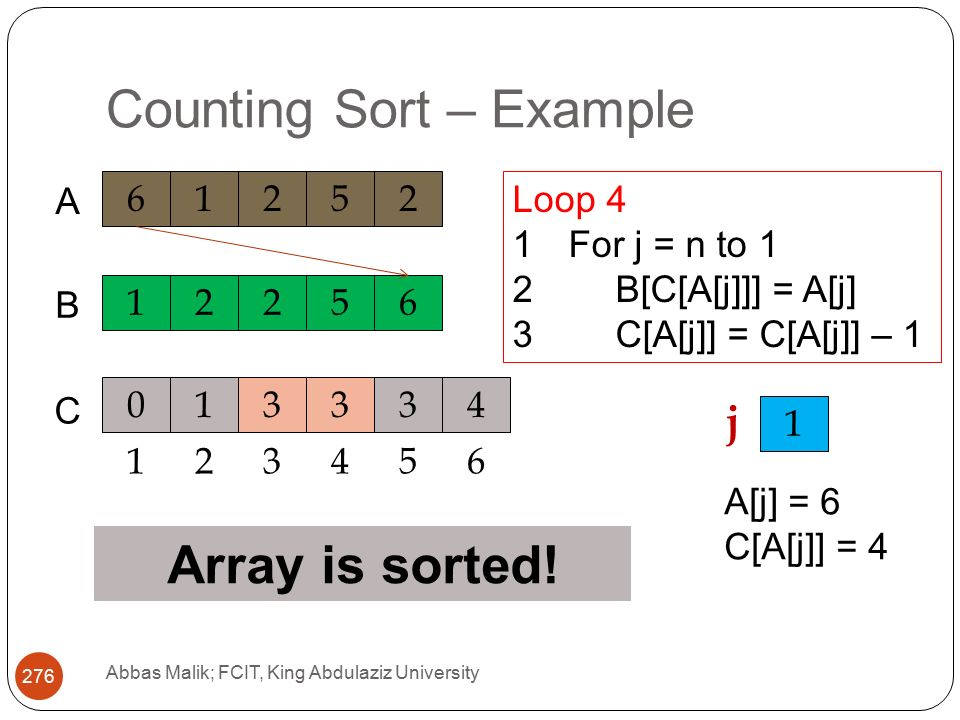 Counting Sort – Example Abbas Malik; FCIT, King Abdulaziz University A C B Loop 4 1For j = n to 1 2B[C[A[j]]] = A[j] 3C[A[j]] = C[A[j]] – j A[j] = 6 C[A[j]] = 4 Array is sorted!