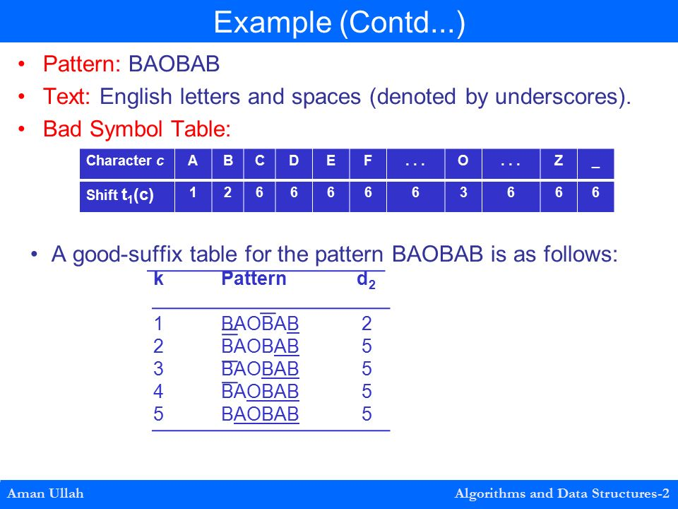 Pattern: BAOBAB Text: English letters and spaces (denoted by underscores).