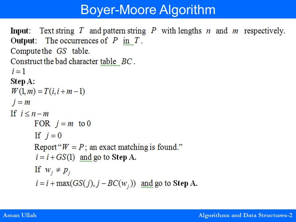 Aman Ullah Algorithms and Data Structures-2 Boyer-Moore Algorithm