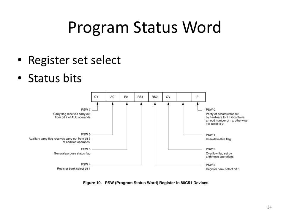 80c51 block diagram 1 80c51 memory memory the data width is 8 bits 14 program status word register set select status bits 14 ccuart Images