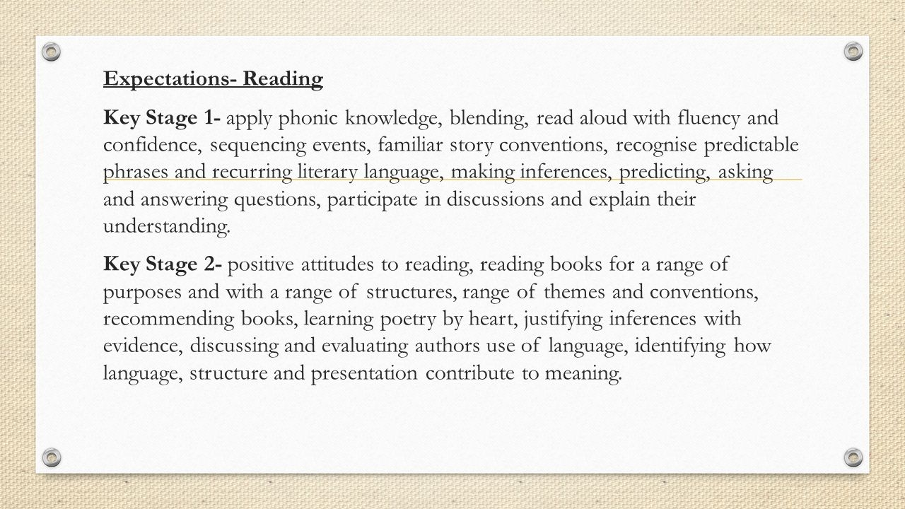 Expectations- Reading Key Stage 1- apply phonic knowledge, blending, read aloud with fluency and confidence, sequencing events, familiar story conventions, recognise predictable phrases and recurring literary language, making inferences, predicting, asking and answering questions, participate in discussions and explain their understanding.