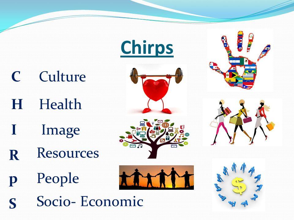 Chirps C H I R p S Culture Health Image Resources People Socio- Economic