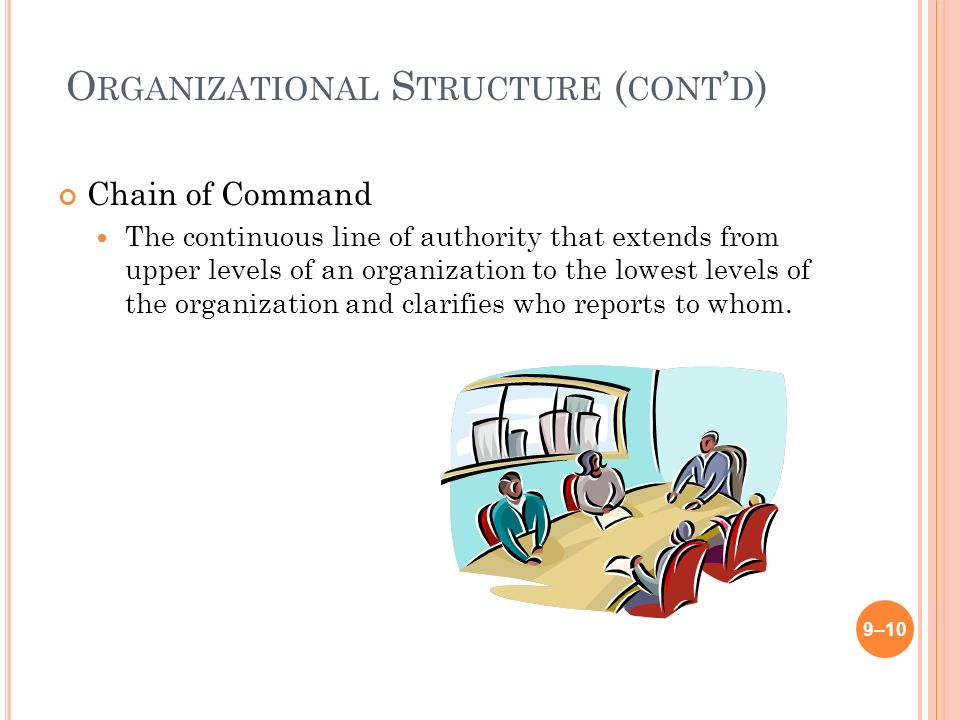 O RGANIZATIONAL S TRUCTURE ( CONT ' D ) Chain of Command The continuous line of authority that extends from upper levels of an organization to the lowest levels of the organization and clarifies who reports to whom.