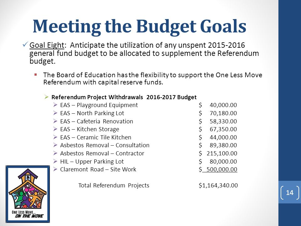 Meeting the Budget Goals Goal Eight: Anticipate the utilization of any unspent general fund budget to be allocated to supplement the Referendum budget.
