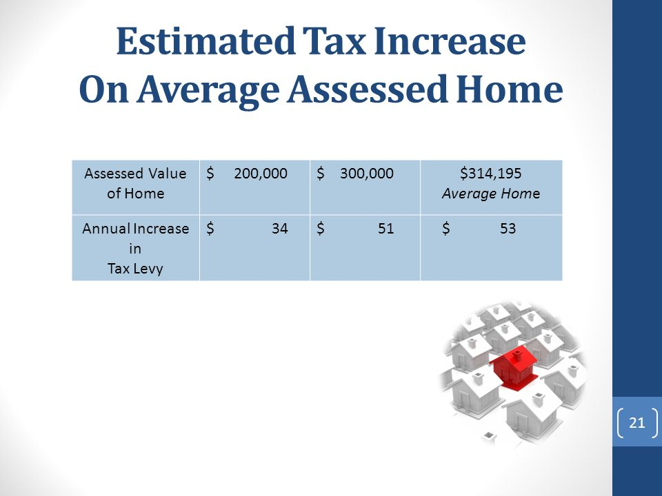Estimated Tax Increase On Average Assessed Home 21 Assessed Value of Home $ 200,000$ 300,000$314,195 Average Home Annual Increase in Tax Levy $ 34$ 51 $ 53