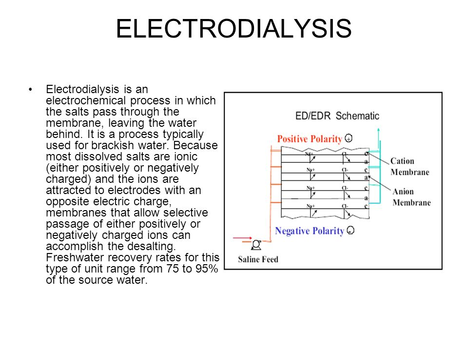 ELECTRODIALYSIS Electrodialysis is an electrochemical process in which the salts pass through the membrane, leaving the water behind.