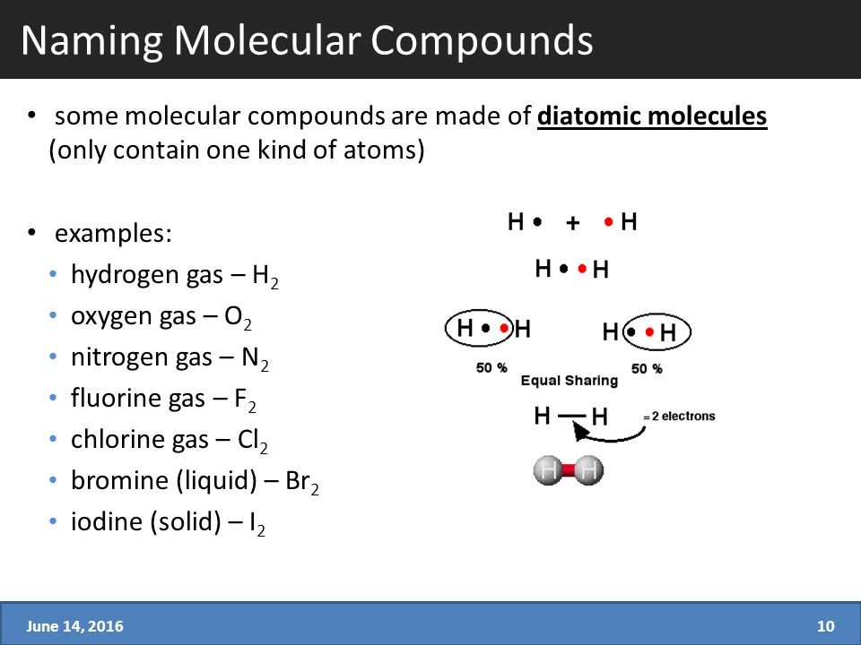 MOLECULAR COMPOUNDS Bonding Atoms combine with each other in two – Naming Molecular Compounds Worksheet