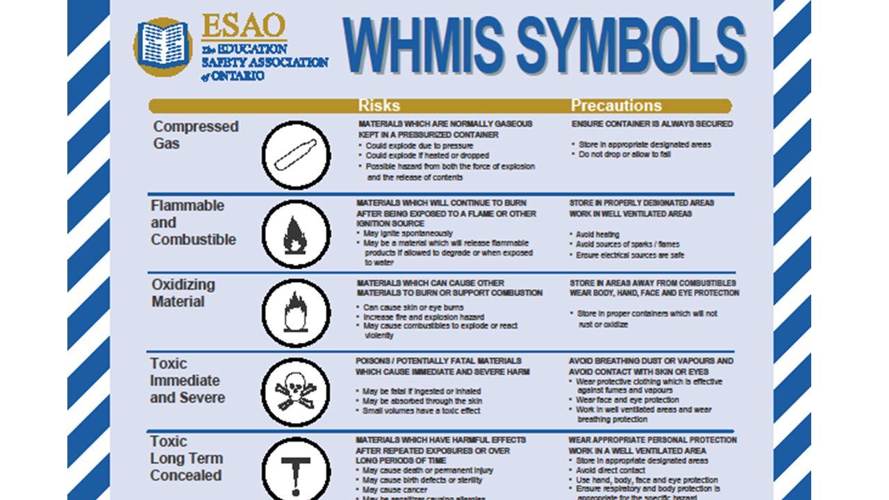 Chemistry unit lab safety whmis imperial sugars tragic numbers whmis buycottarizona