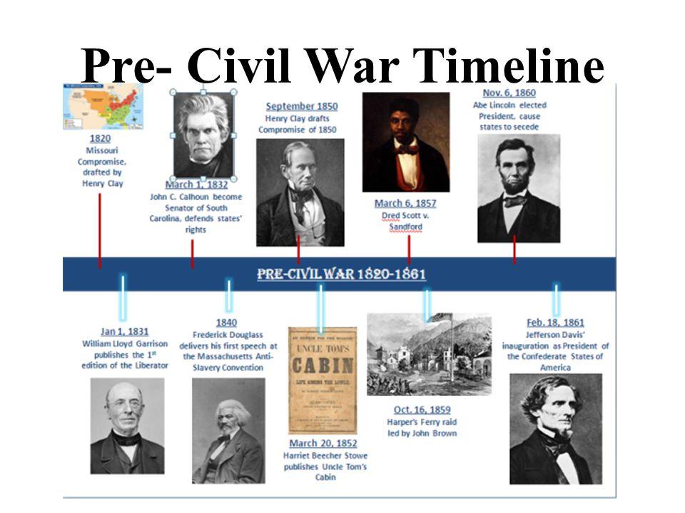 an analysis of pre civil war america