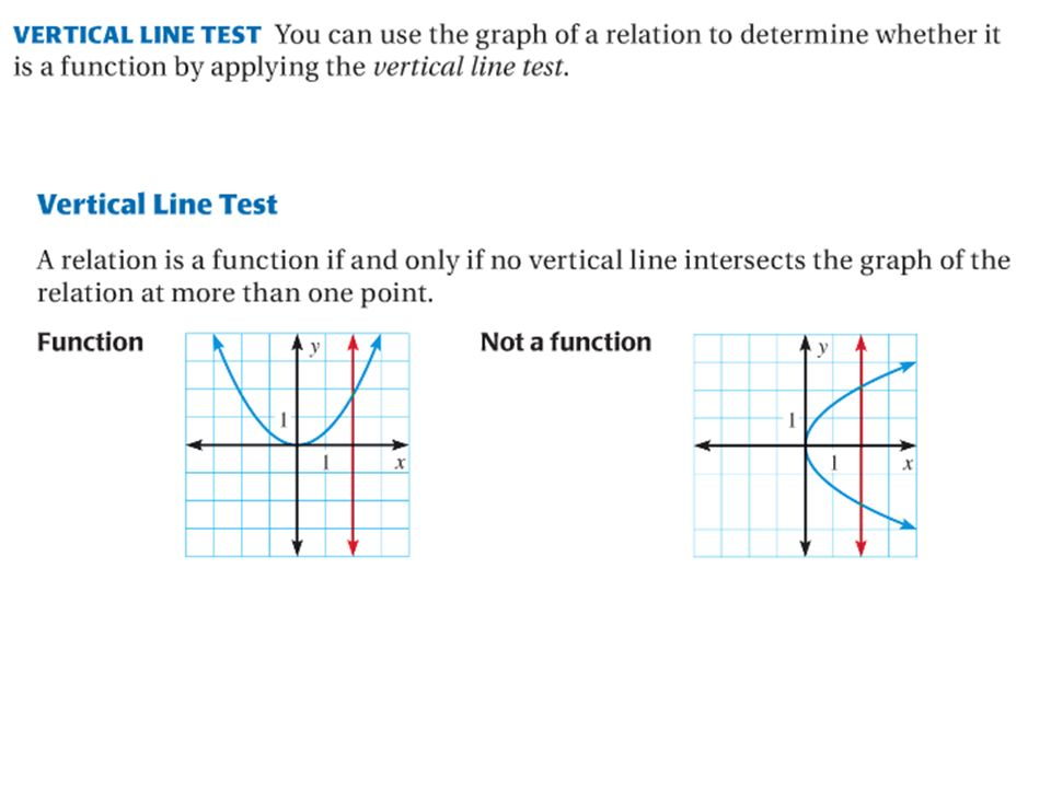 Printable Worksheets vertical line test worksheets : SOLUTION EXAMPLE 1 Represent relations Consider the relation given ...