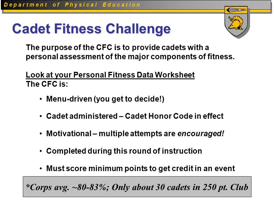 PE350 Cross Training Agenda Course Purpose Team Admin Duties – Personal Fitness Worksheet