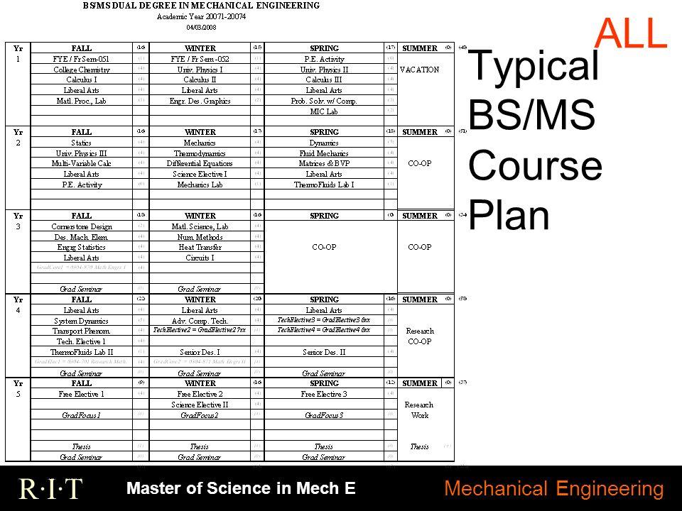 ms degree in mechanical engineering