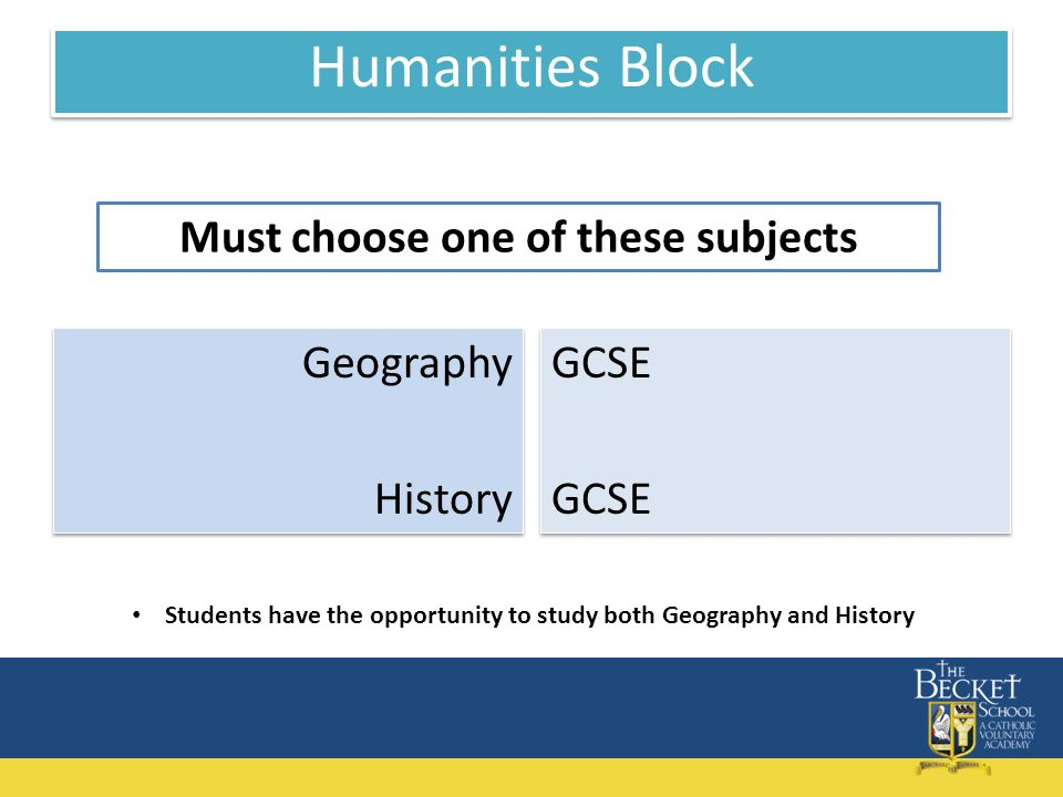 GCSE what is the use in these subjects...?
