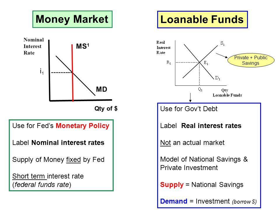 Find loan image 5