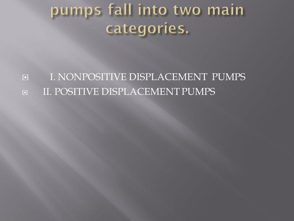  I. NONPOSITIVE DISPLACEMENT PUMPS  II. POSITIVE DISPLACEMENT PUMPS