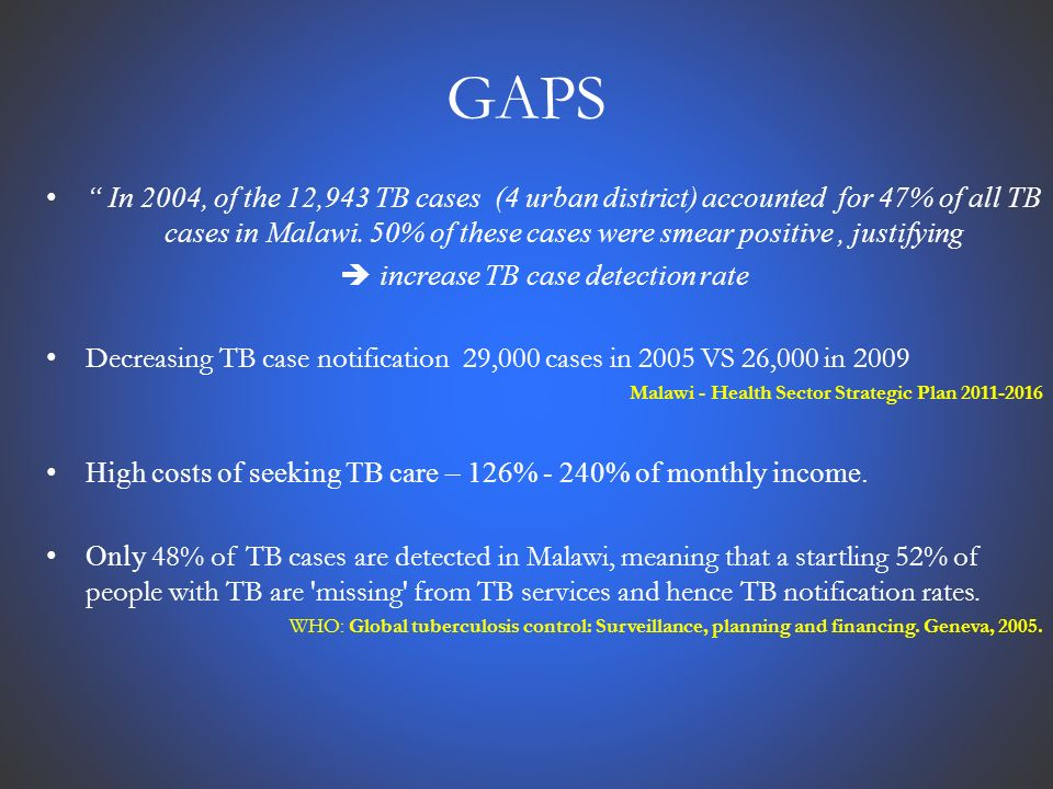GAPS In 2004, of the 12,943 TB cases (4 urban district) accounted for 47% of all TB cases in Malawi.