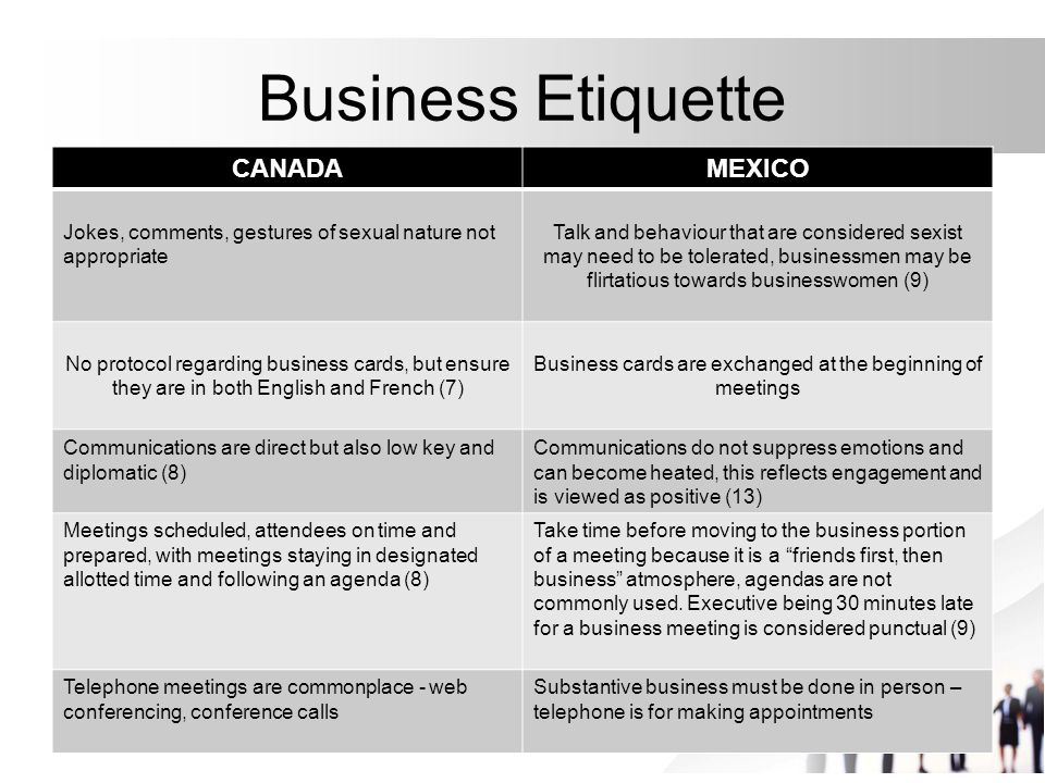 Business Etiquette In Mexico - Best Business 2017