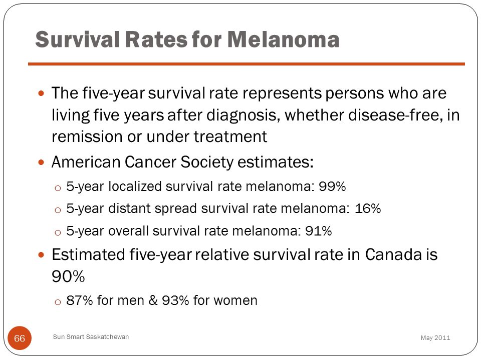 May 2011 skin cancer prevention background information part one 66 survival toneelgroepblik Images