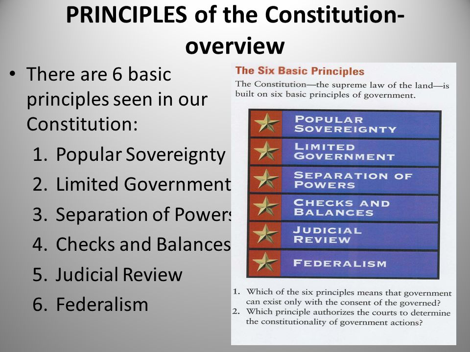 constitution and popular sovereignty