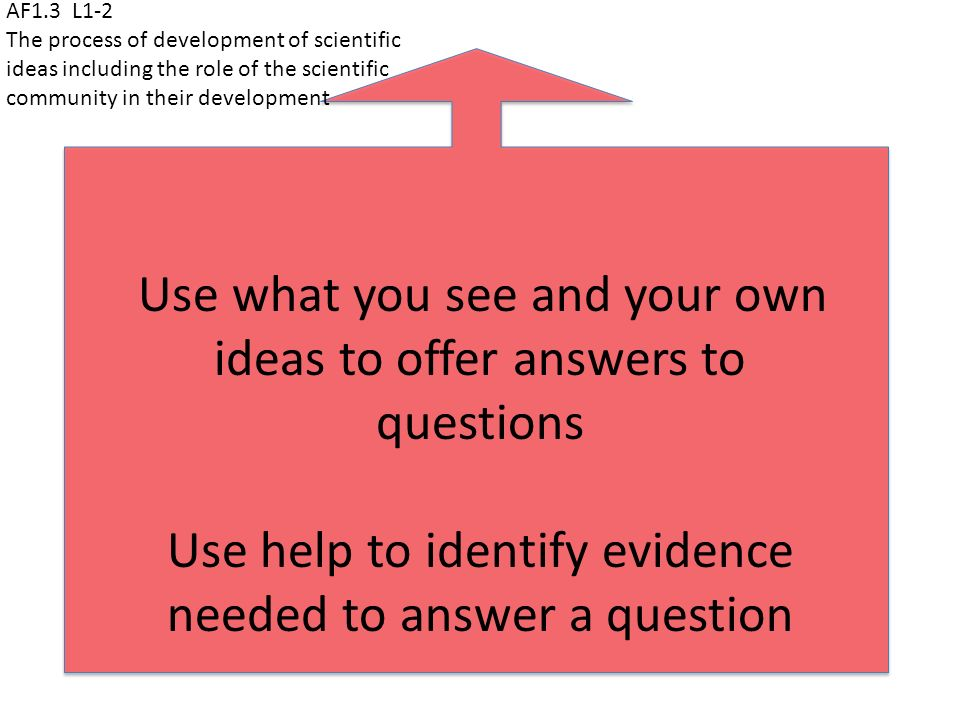 What is a scientific development?