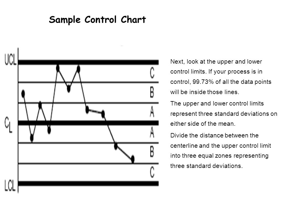  Next, look at the upper and lower control limits.
