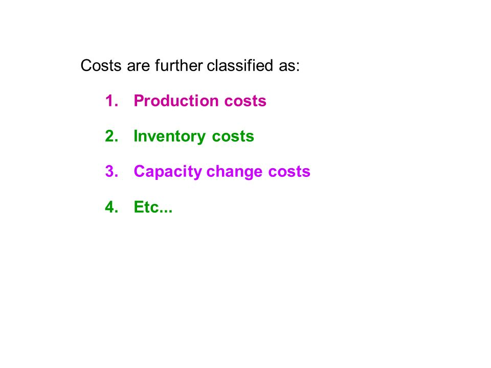 Costs are further classified as: 1.Production costs 2.Inventory costs 3.Capacity change costs 4.Etc...