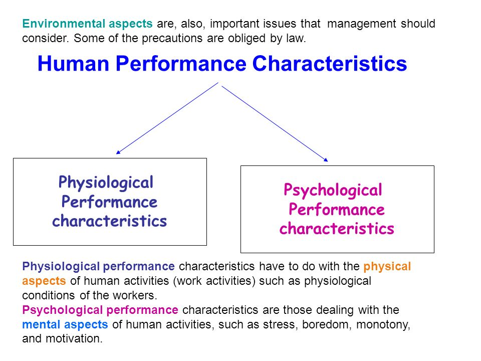 Human Performance Characteristics Physiological Performance characteristics Psychological Performance characteristics Physiological performance characteristics have to do with the physical aspects of human activities (work activities) such as physiological conditions of the workers.
