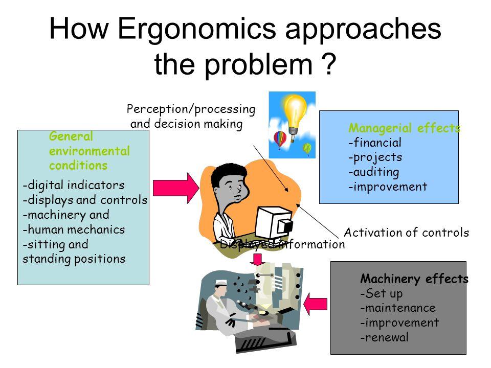 How Ergonomics approaches the problem .
