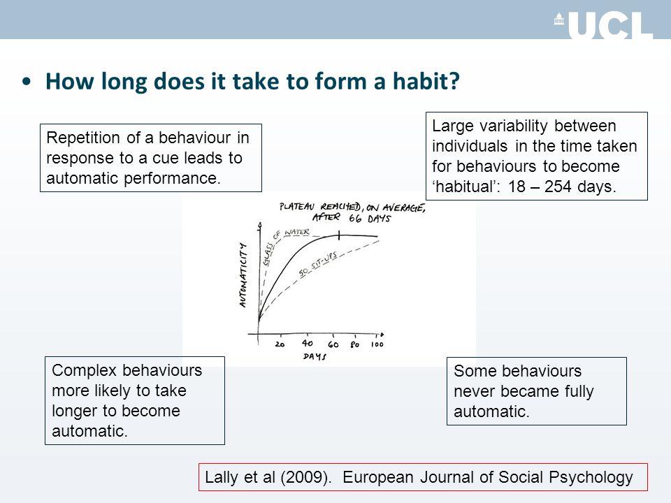 An Introduction to Behaviour Change Dr Carmen Lefevre UCL Centre ...